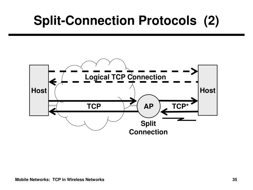 Split-Connection Protocols  (2)