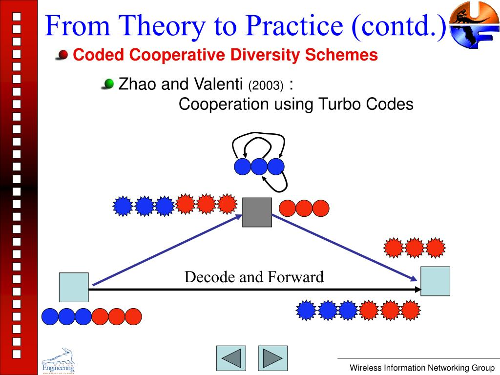 From Theory to Practice (contd.)