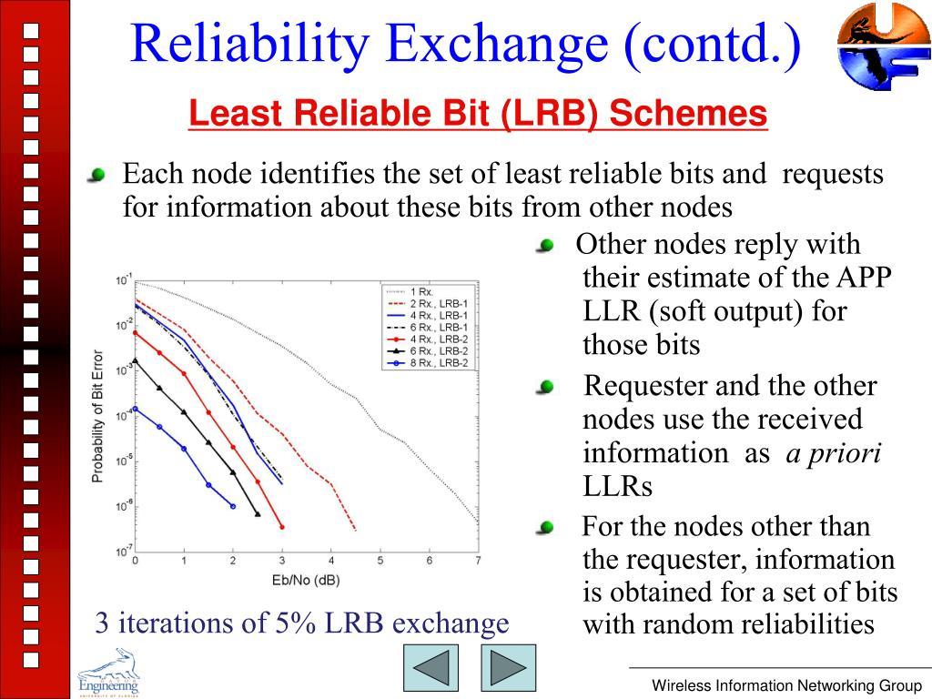 Reliability Exchange (contd.)