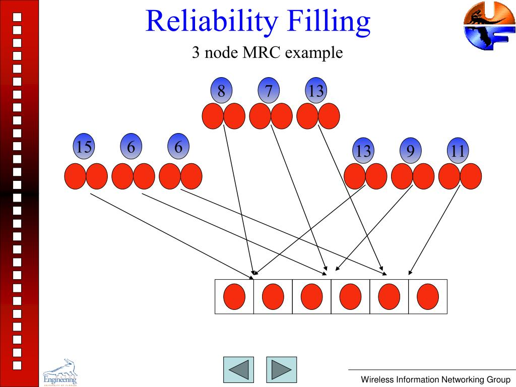 Reliability Filling