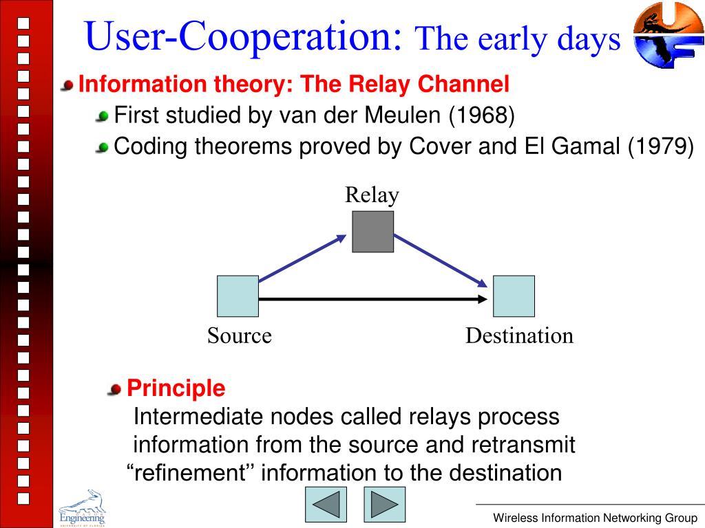 User-Cooperation: