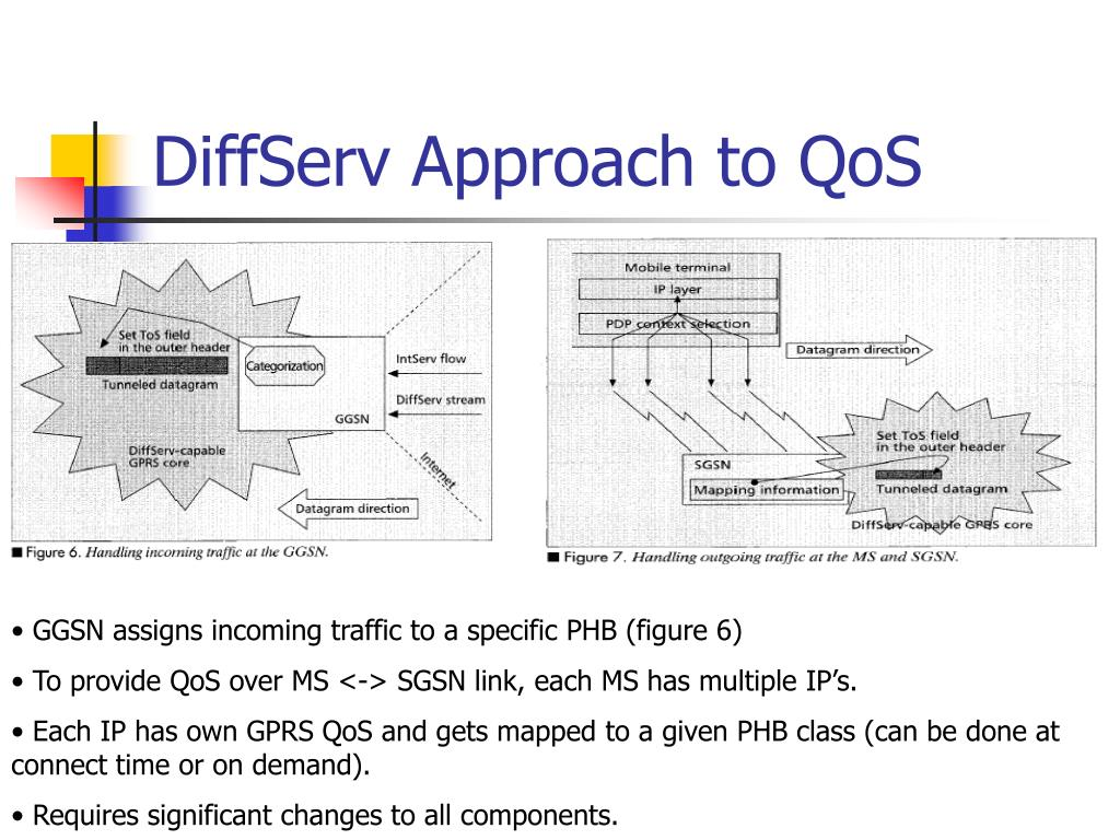 DiffServ Approach to QoS