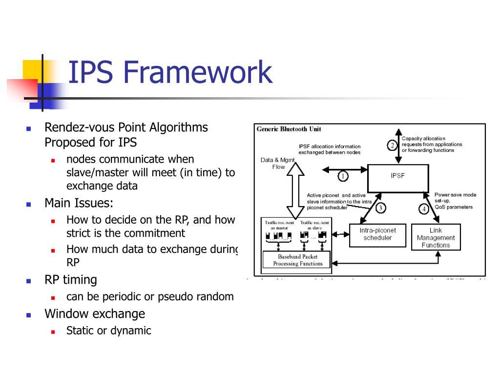 IPS Framework