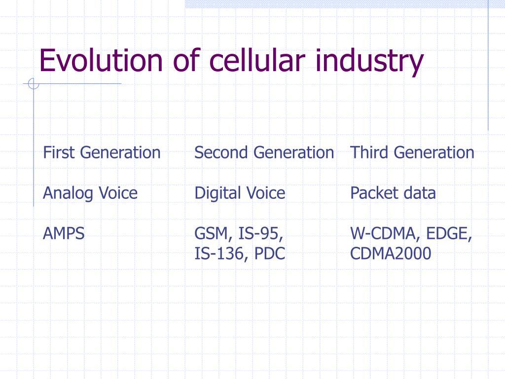 Evolution of cellular industry
