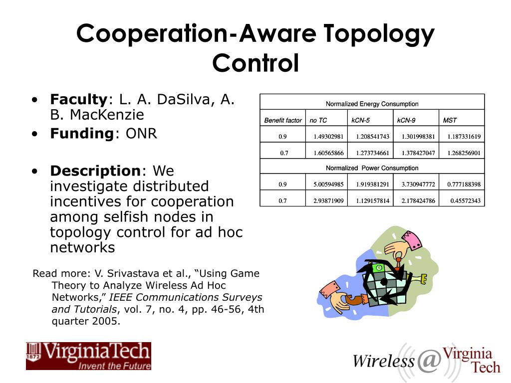 Cooperation-Aware Topology Control