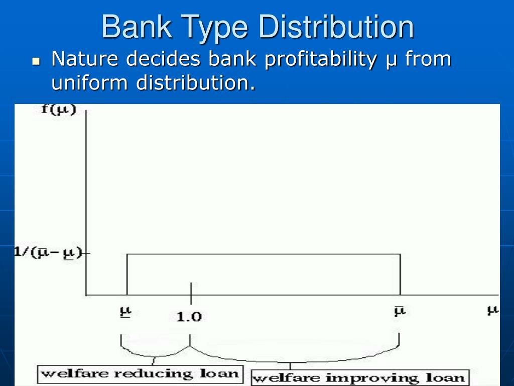 Bank Type Distribution