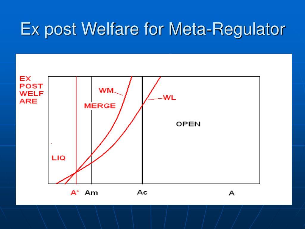 Ex post Welfare for Meta-Regulator