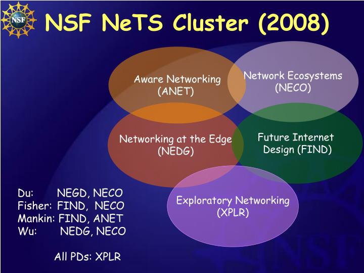 Nsf nets cluster 2008