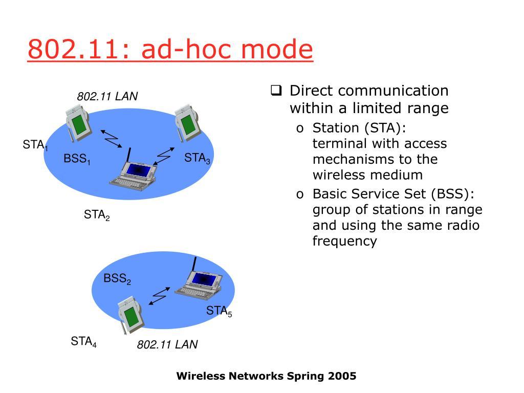 802.11: ad-hoc mode