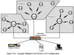 multiple cell wireless lan