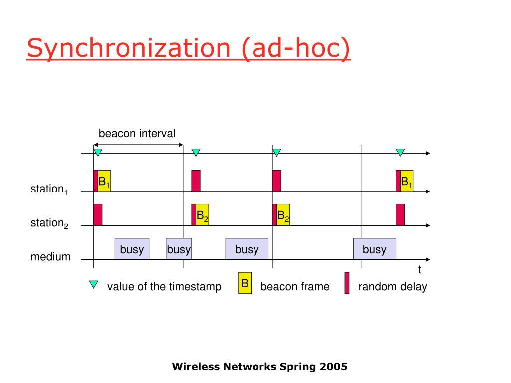 Synchronization (ad-hoc)
