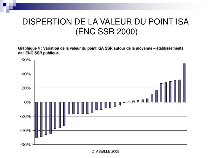 DISPERTION DE LA VALEUR DU POINT ISA