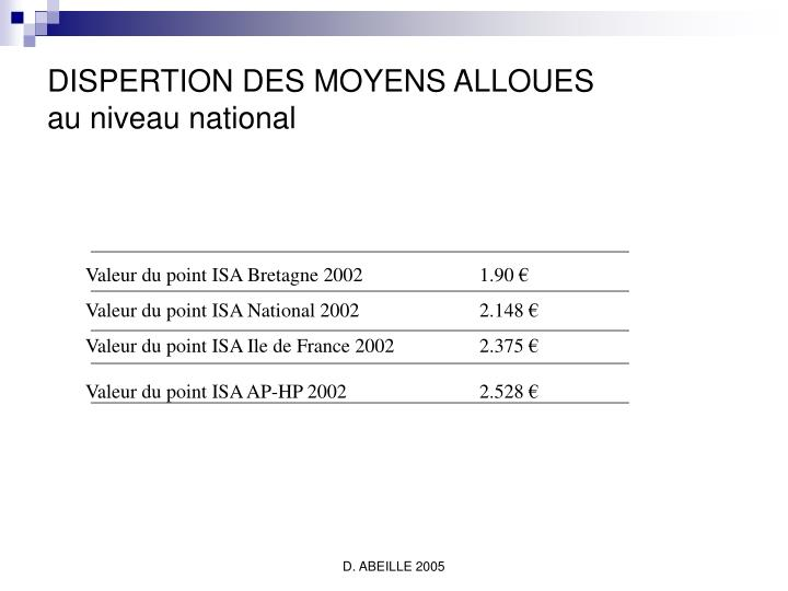 DISPERTION DES MOYENS ALLOUES