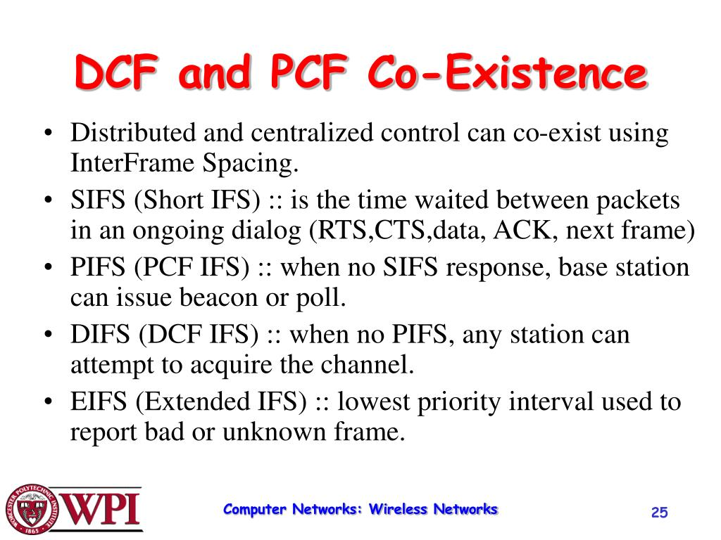 DCF and PCF Co-Existence
