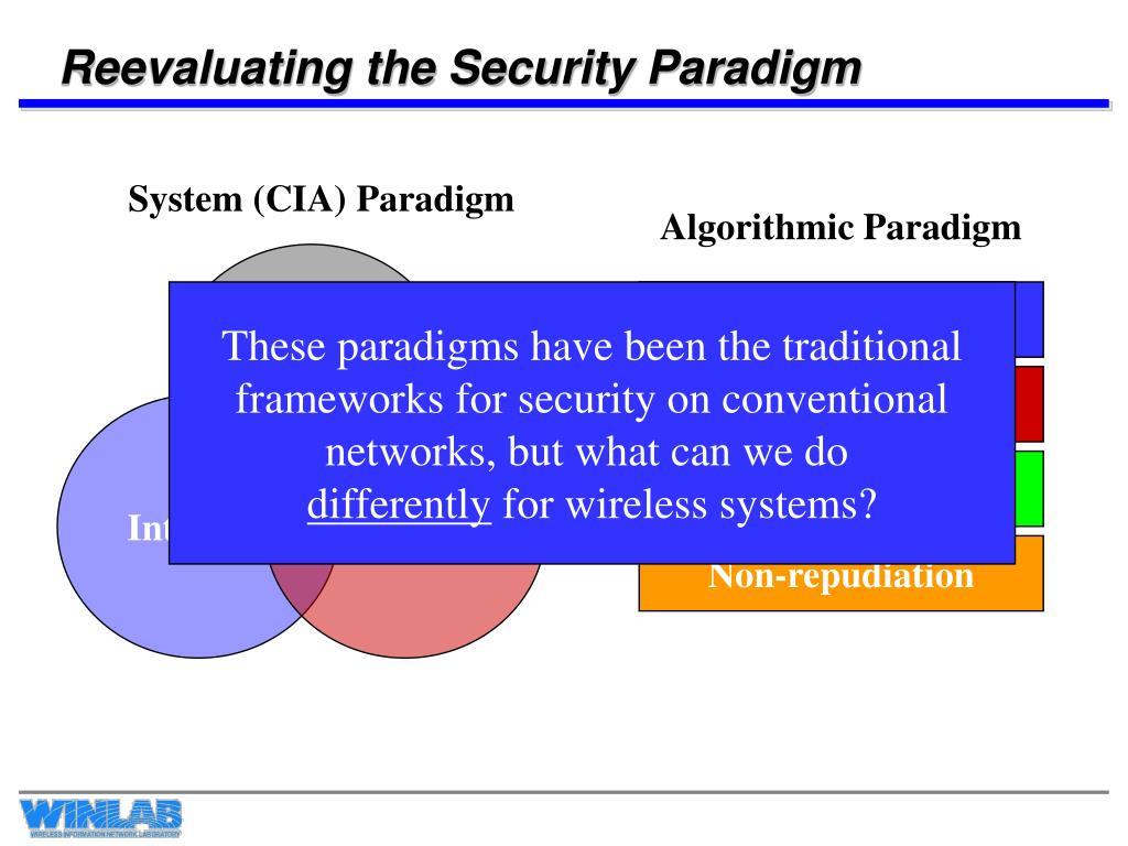 System (CIA) Paradigm