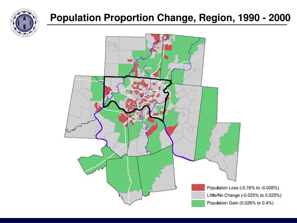 Population Proportion Change, Region, 1990 - 2000