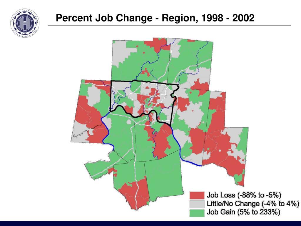 Percent Job Change - Region, 1998 - 2002