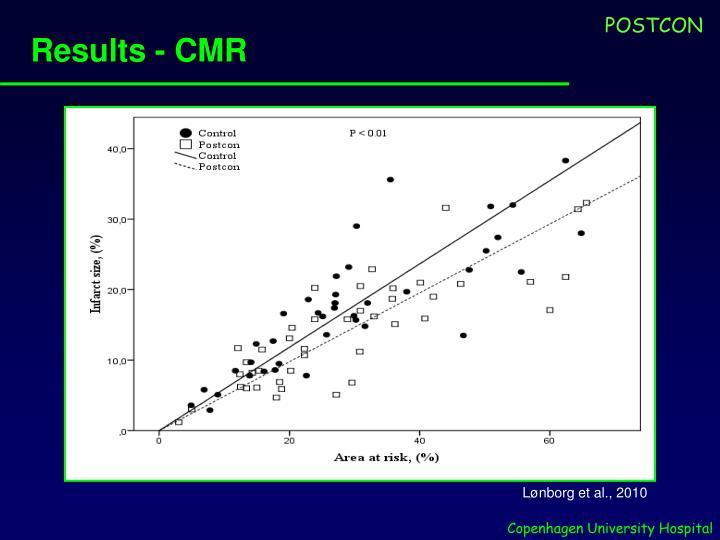 Results - CMR