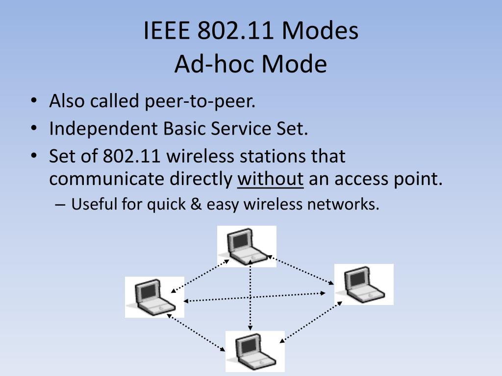 IEEE 802.11 Modes