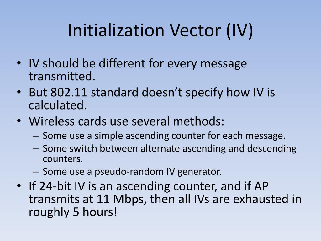 Initialization Vector (IV)