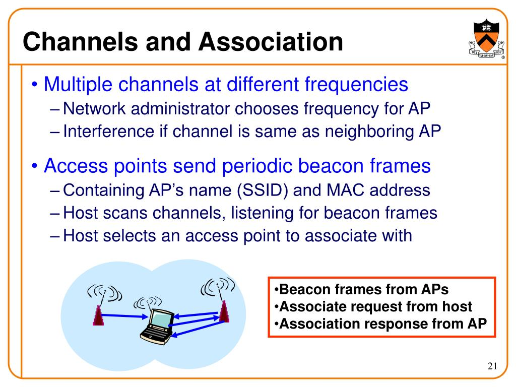 Channels and Association