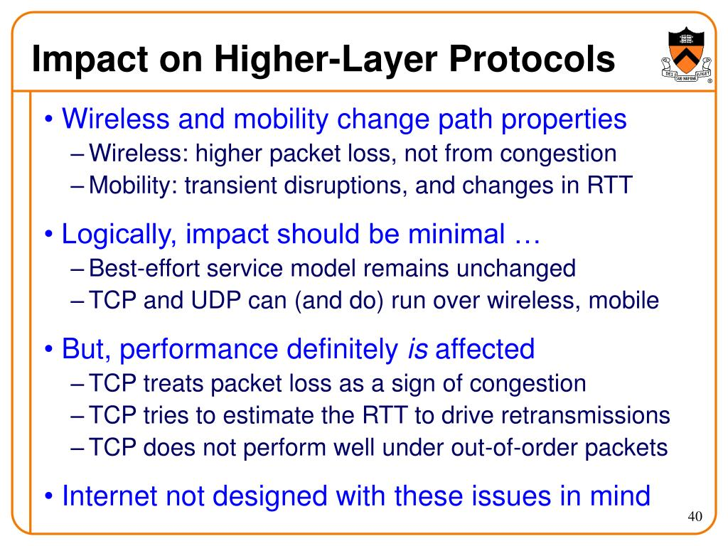 Impact on Higher-Layer Protocols