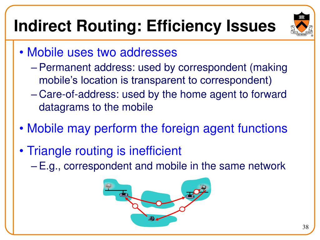 Indirect Routing: Efficiency Issues