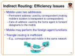 indirect routing efficiency issues