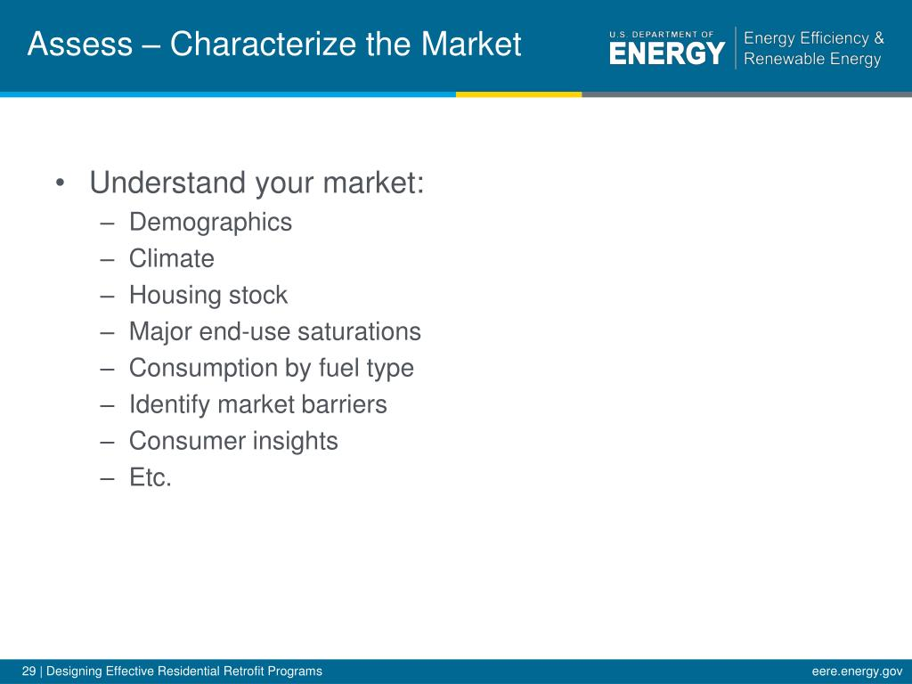 Assess – Characterize the Market