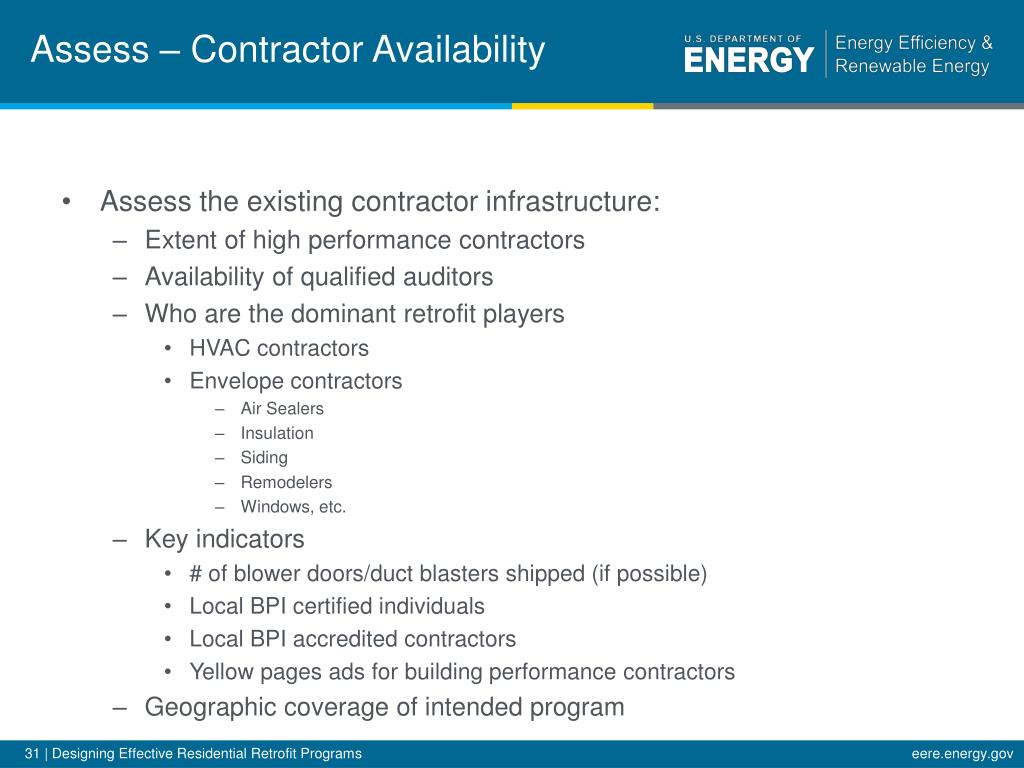 Assess – Contractor Availability