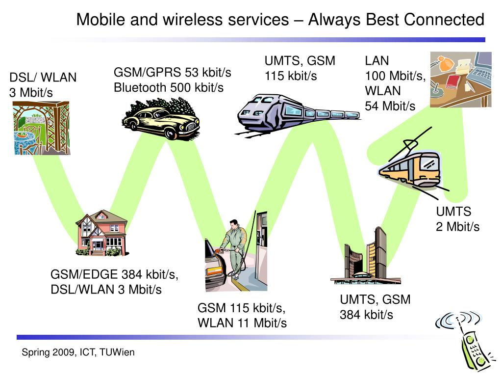 Mobile and wireless services – Always Best Connected