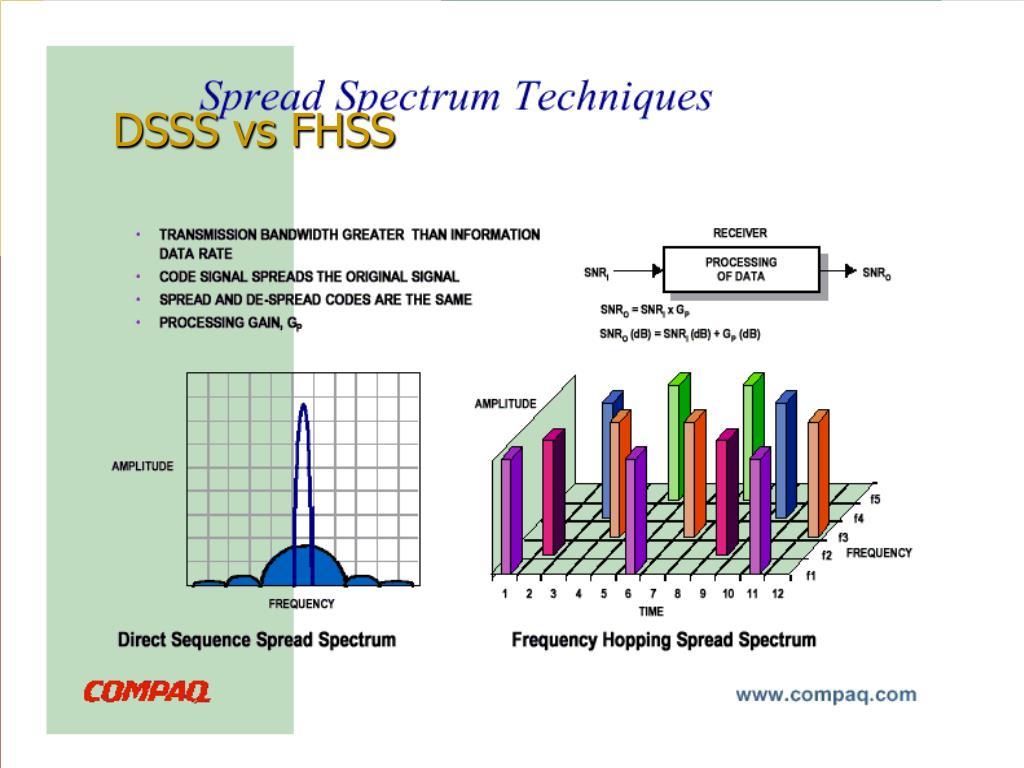 DSSS vs FHSS