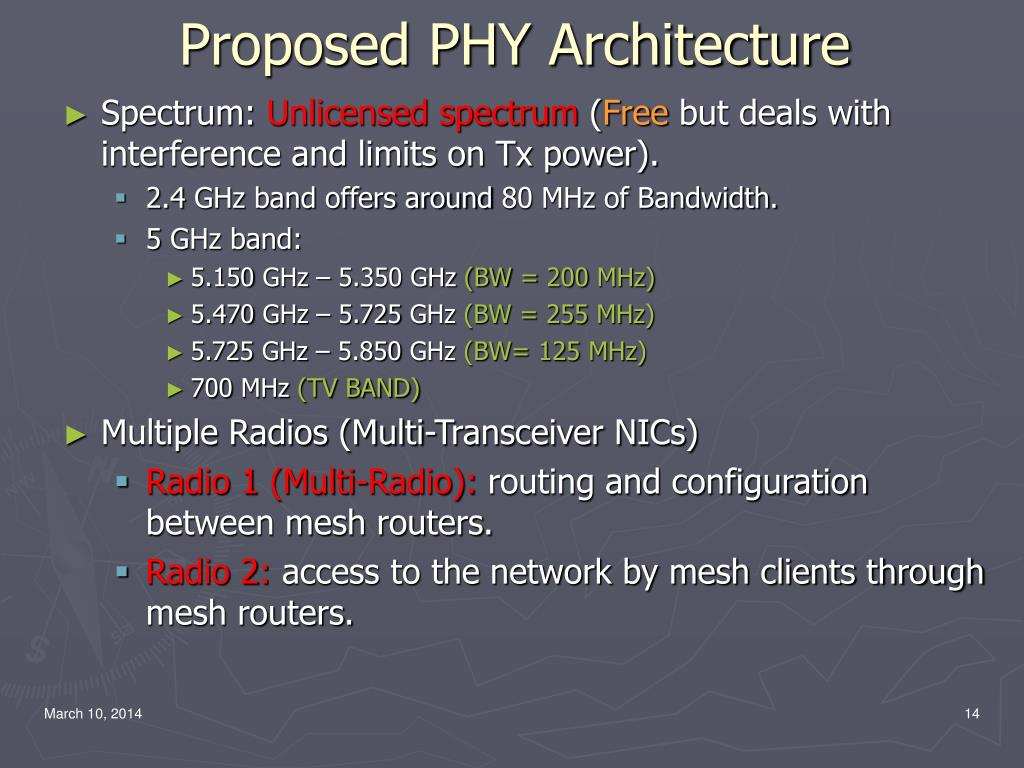 Proposed PHY Architecture