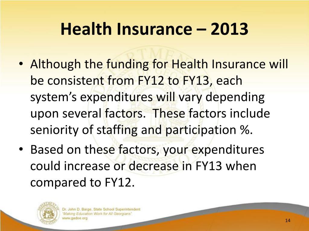 Health Insurance – 2013