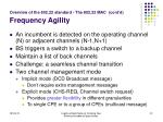 overview of the 802 22 standard the 802 22 mac cont d frequency agility