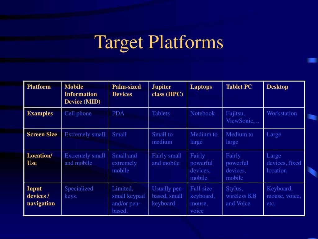 Target Platforms