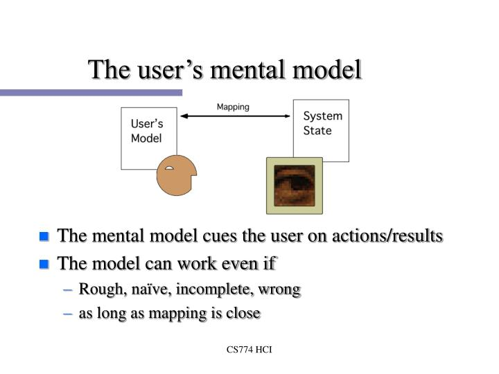 The user's mental model