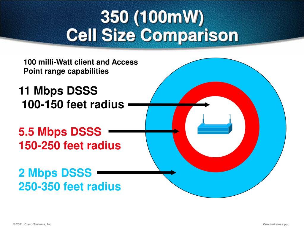 350 (100mW)