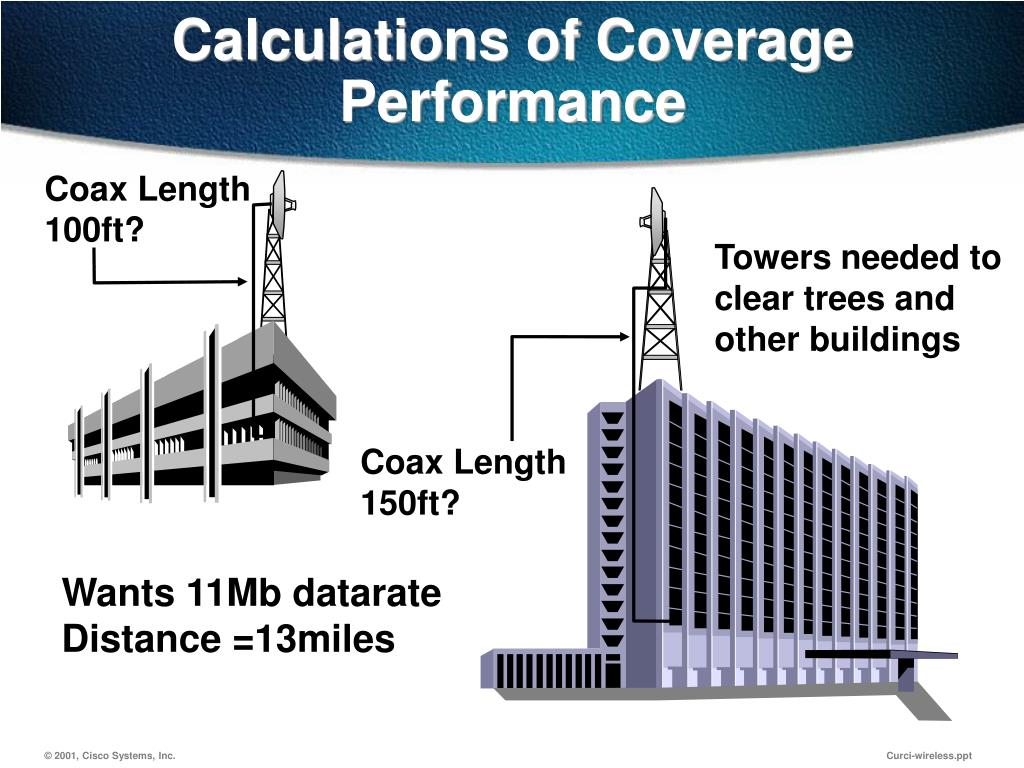 Calculations of Coverage Performance