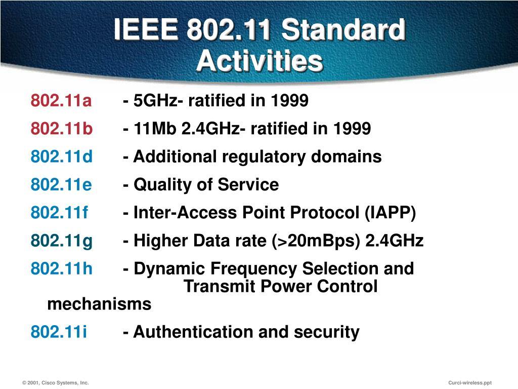 IEEE 802.11 Standard Activities
