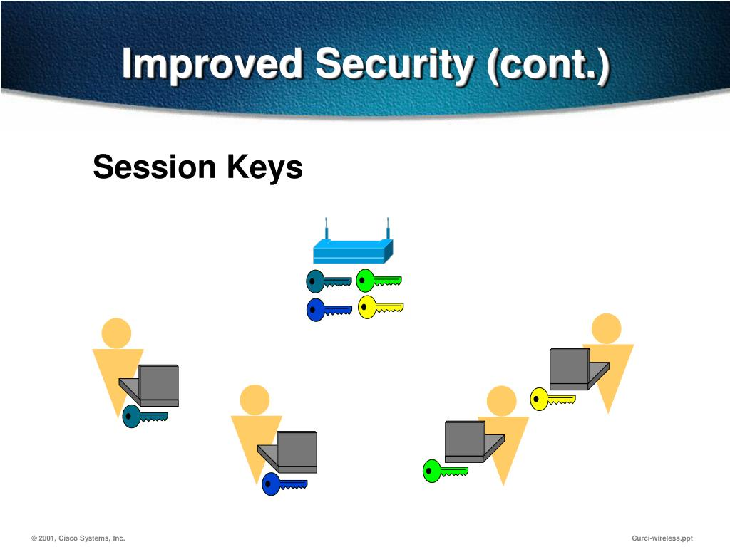 Improved Security (cont.)