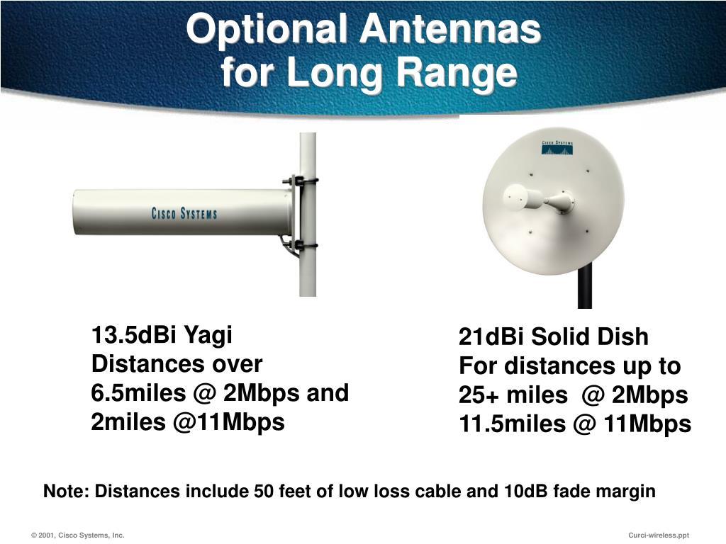 Optional Antennas