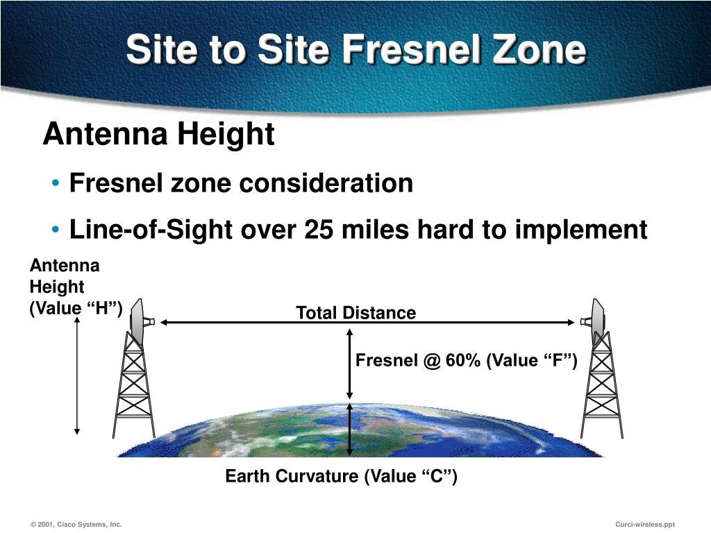 Site to Site Fresnel Zone
