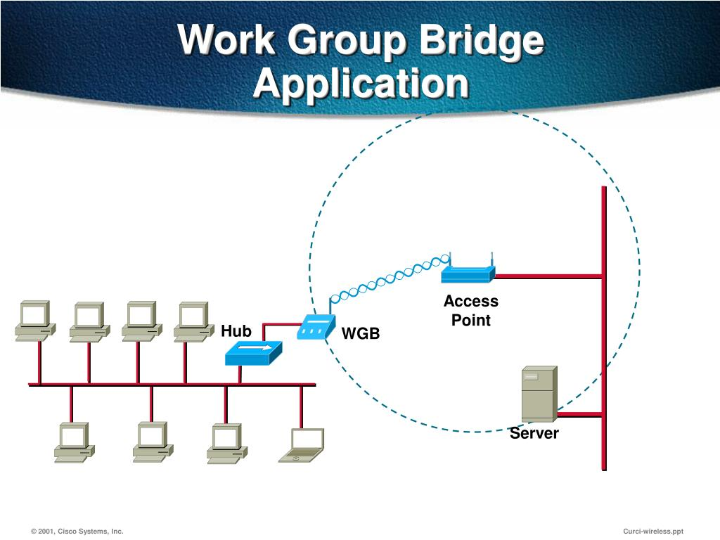 Work Group Bridge