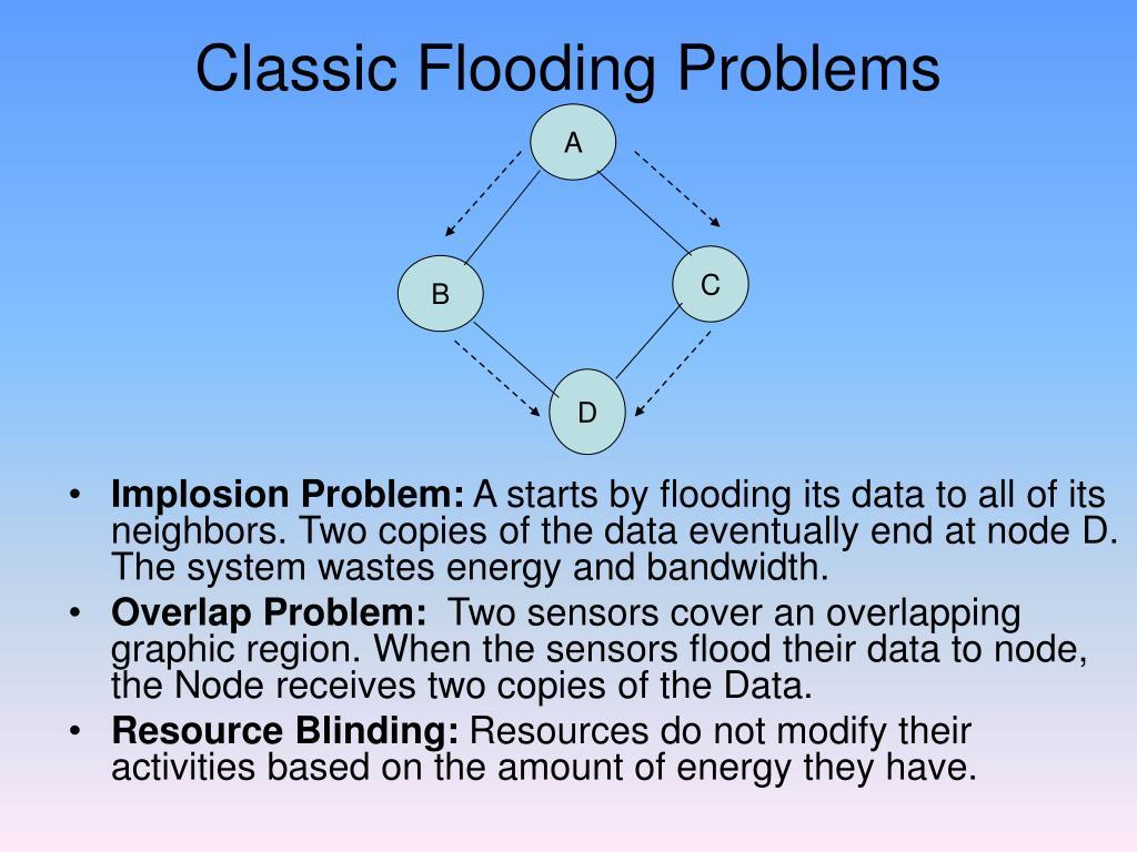 Classic Flooding Problems