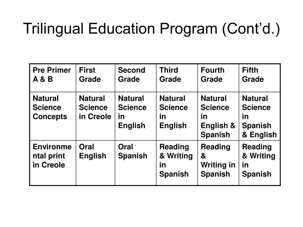 Trilingual Education Program (Cont'd.)