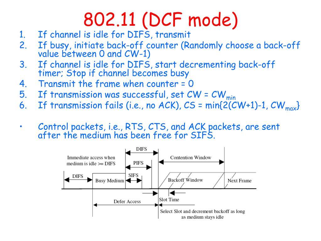 802.11 (DCF mode)