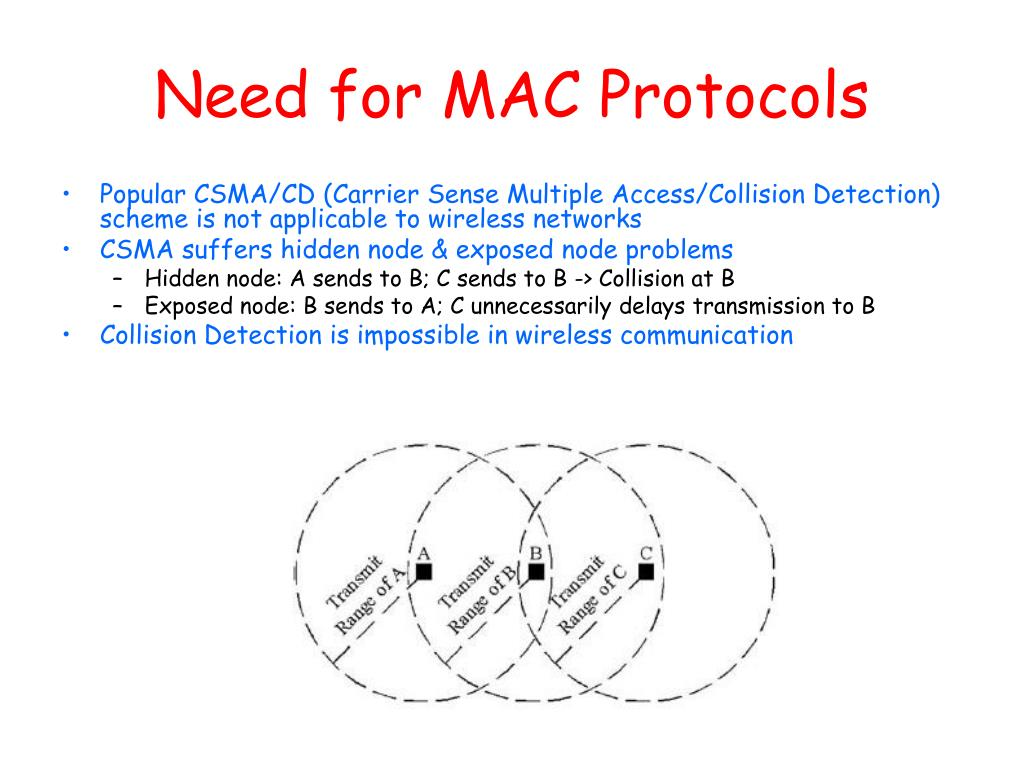 Need for MAC Protocols