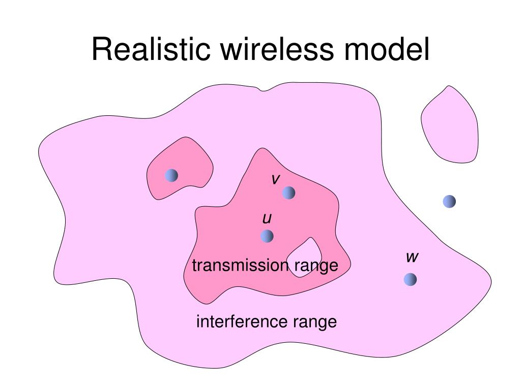 Realistic wireless model