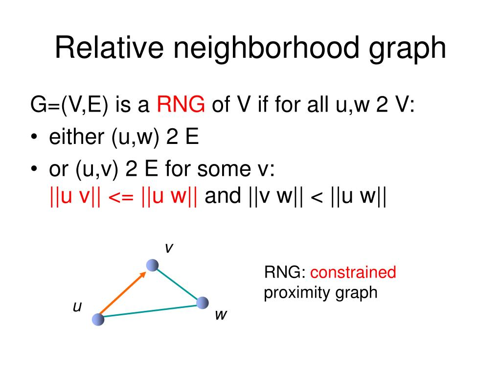 Relative neighborhood graph